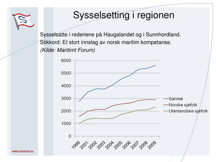 Sysselsetting i regionen