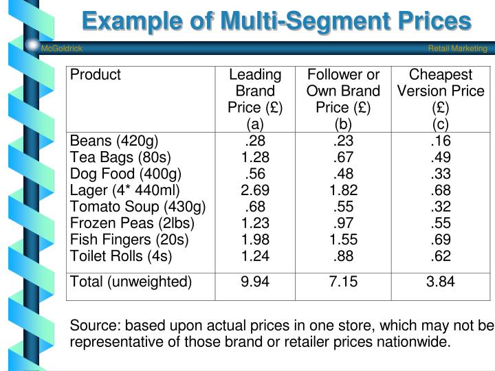 Example of Multi-Segment Prices