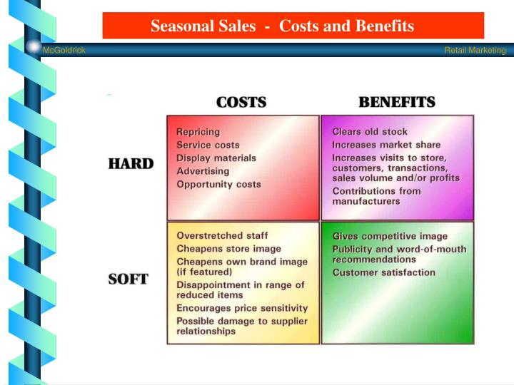 Seasonal Sales  -  Costs and Benefits