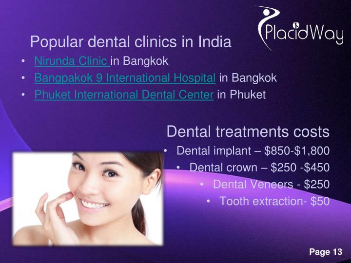 Popular dental clinics in India