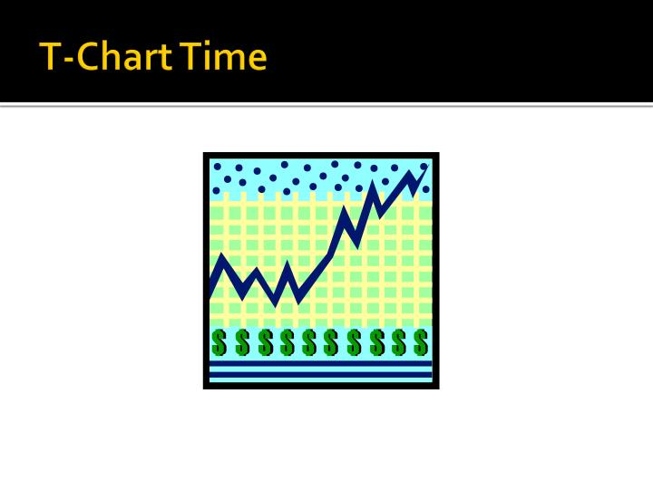 T-Chart Time