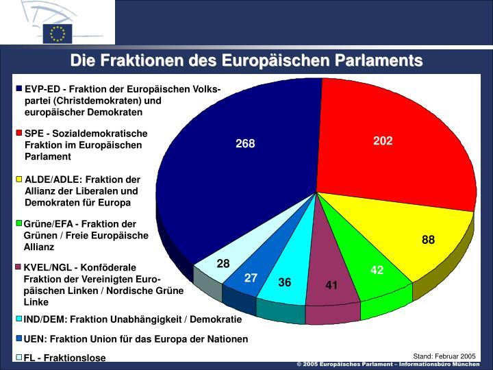 EVP-ED - Fraktion der Europäischen Volks-