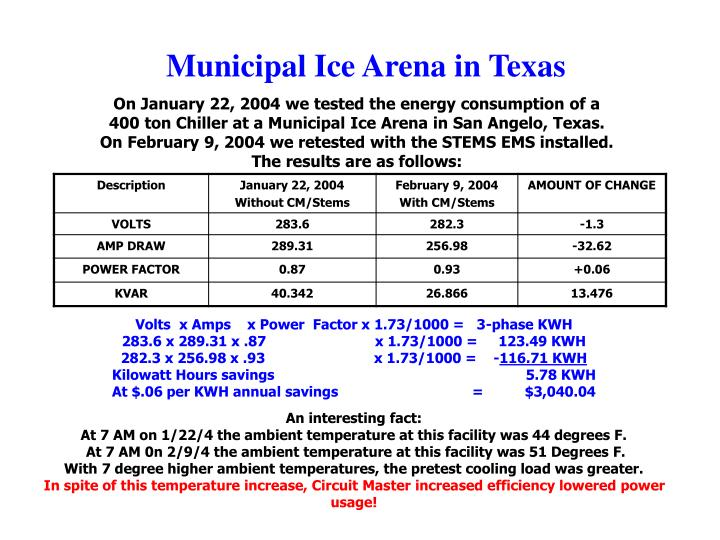 Municipal Ice Arena in Texas