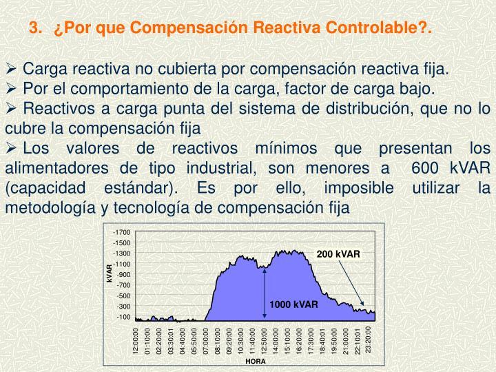 3. ¿Por que Compensación Reactiva Controlable?.