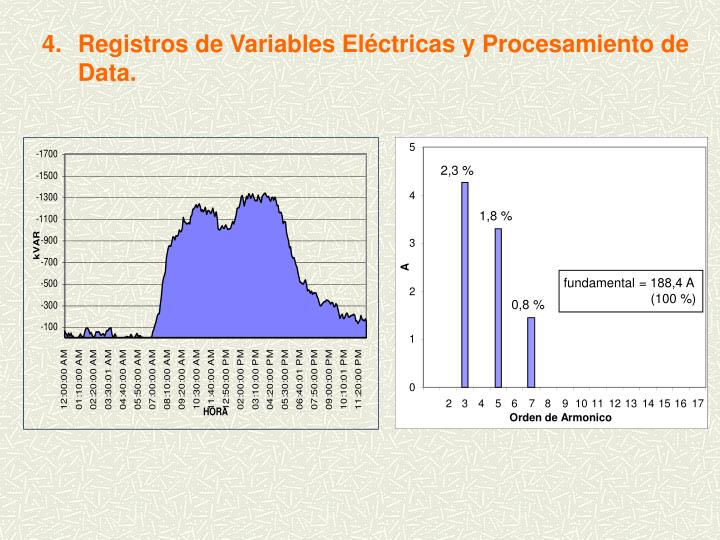 4. Registros de Variables Eléctricas y Procesamiento de Data.