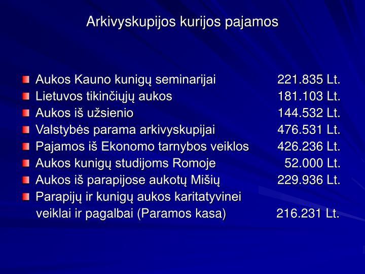 Arkivyskupijos kurijos pajamos