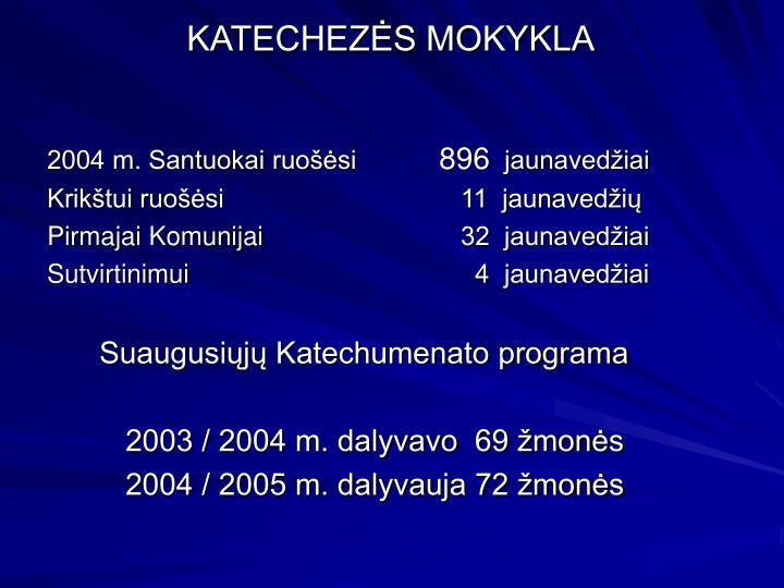 KATECHEZĖS MOKYKLA