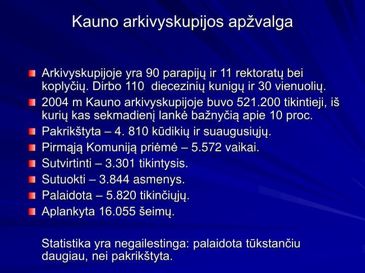 Kauno arkivyskupijos apžvalga