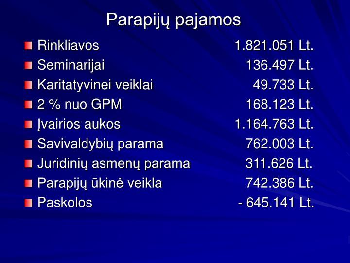 Parapijų pajamos