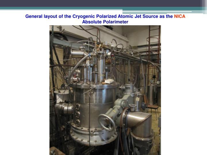 General layout of the Cryogenic Polarized Atomic Jet Source