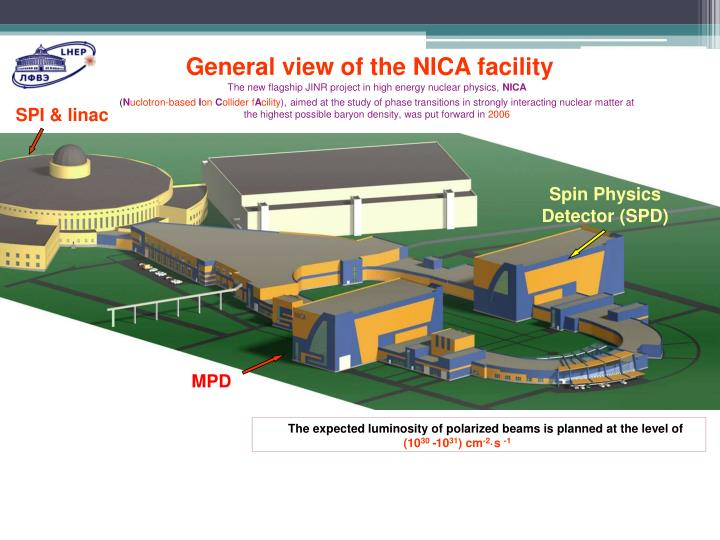 General view of the NICA facility