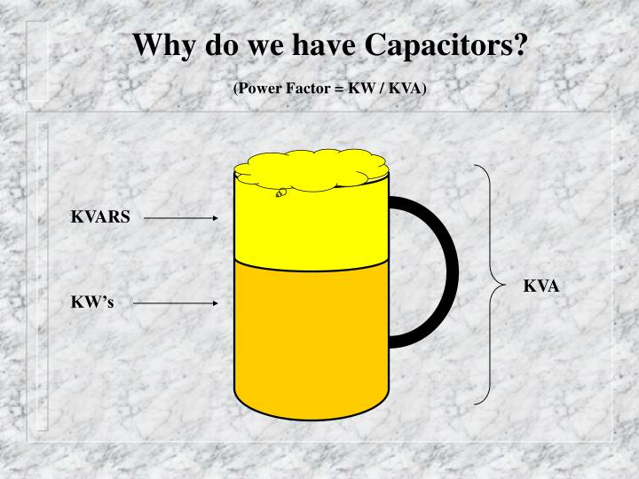 Why do we have Capacitors?