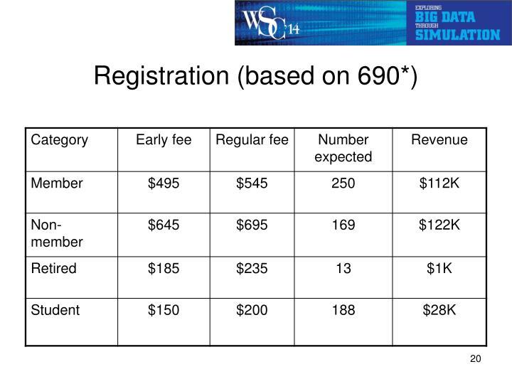 Registration (based on 690*)