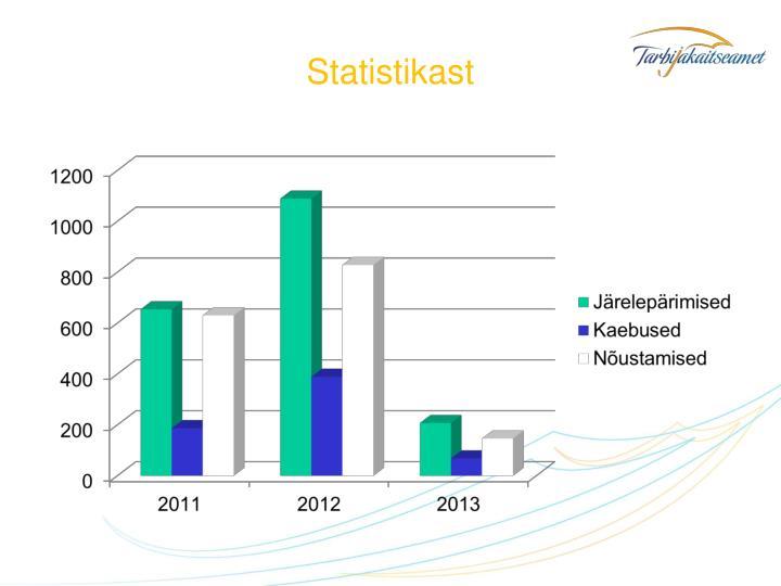 Statistikast