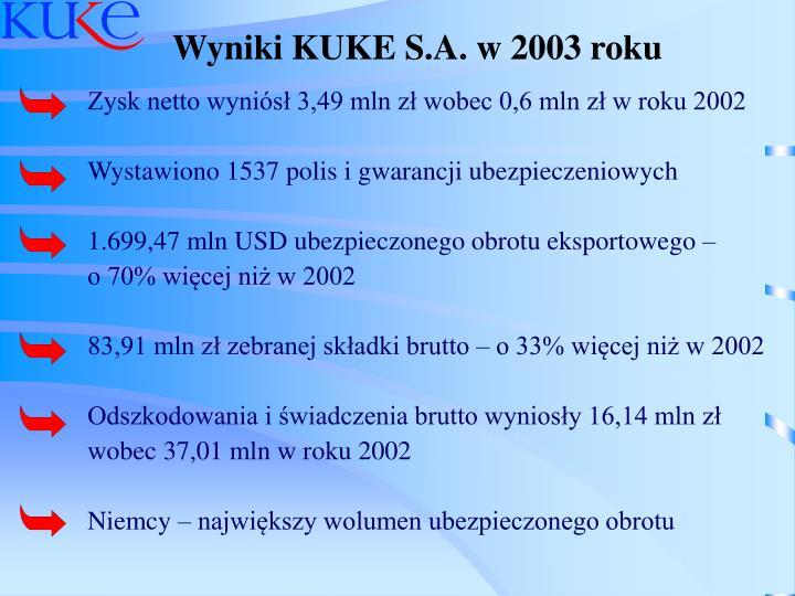 Wyniki KUKE S.A. w 2003 roku