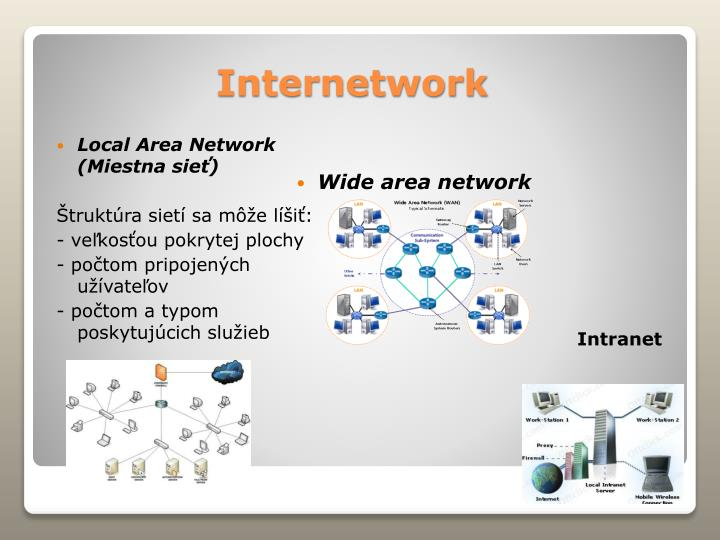 Local Area Network (Miestna sieť)
