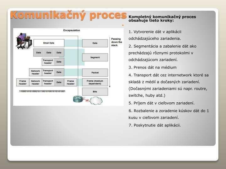 Kompletný komunikačný proces obsahuje tieto kroky:
