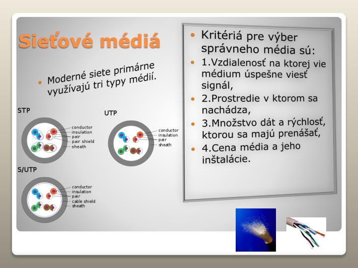 Moderné siete primárne využívajú tri typy médií.