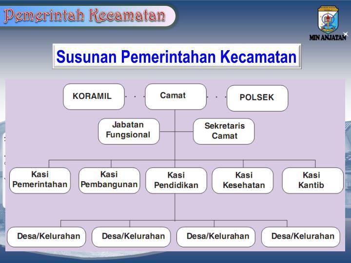 Pemerinta
