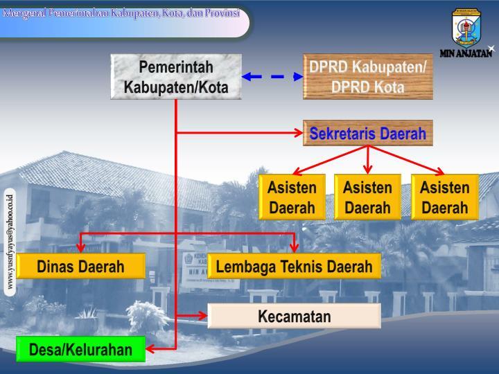 Mengenal Pemerintahan Kabupaten, Kota, dan Provinsi