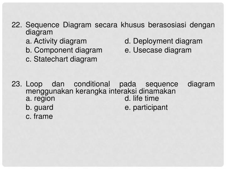22. Sequence Diagram