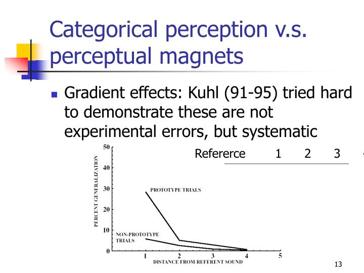 Categorical perception v.s. perceptual magnets