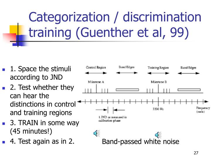 Categorization / discrimination training (Guenther et al, 99)