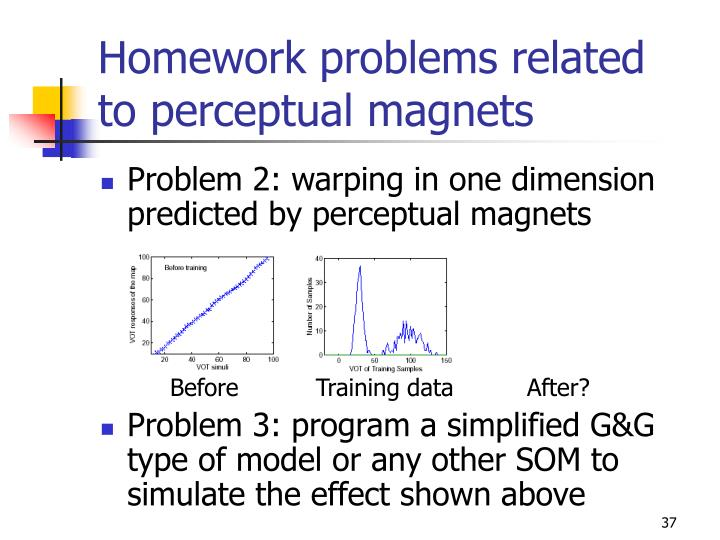 Homework problems related to perceptual magnets