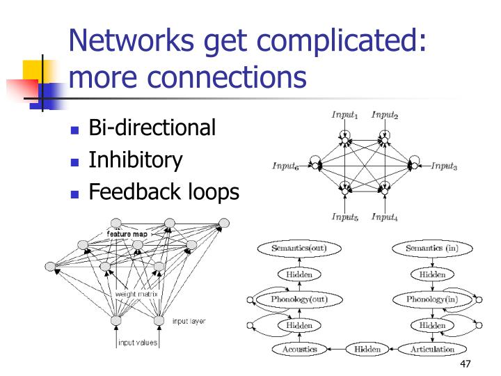 Networks get complicated: more connections