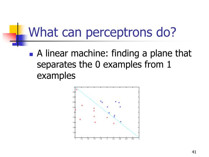 What can perceptrons do?