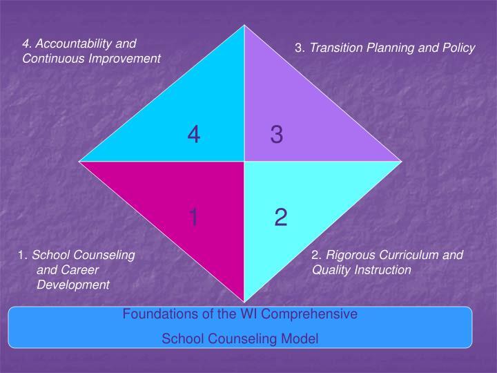 4. Accountability and