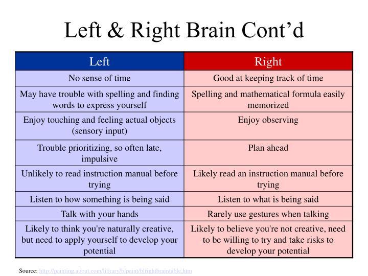 Left & Right Brain Cont'd