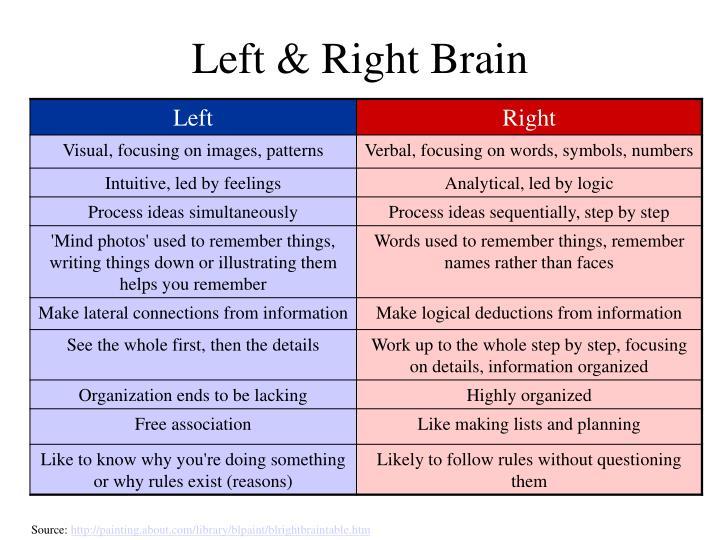 Left & Right Brain
