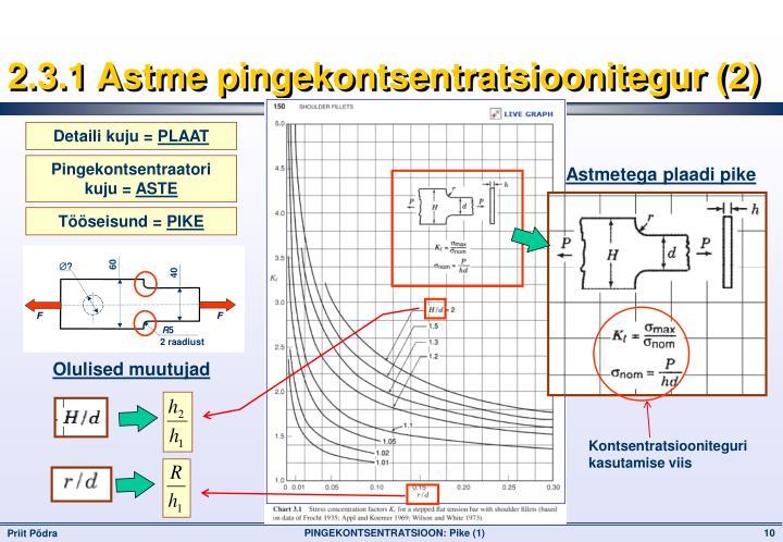 2.3.1 Astme pingekontsentratsioonitegur (2)