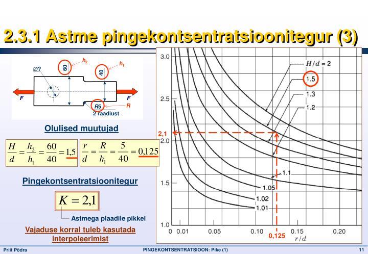 2.3.1 Astme pingekontsentratsioonitegur (3)