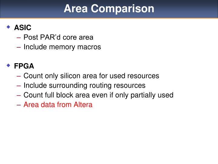 Area Comparison