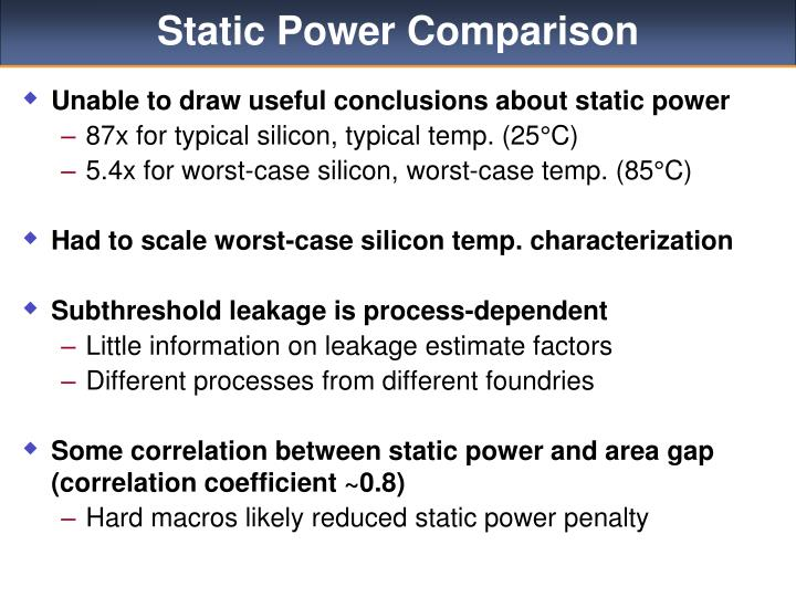 Static Power Comparison