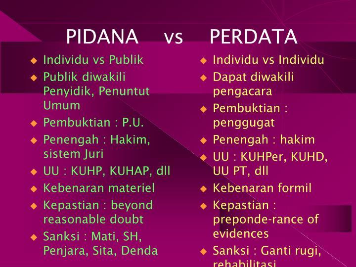 Individu vs Publik