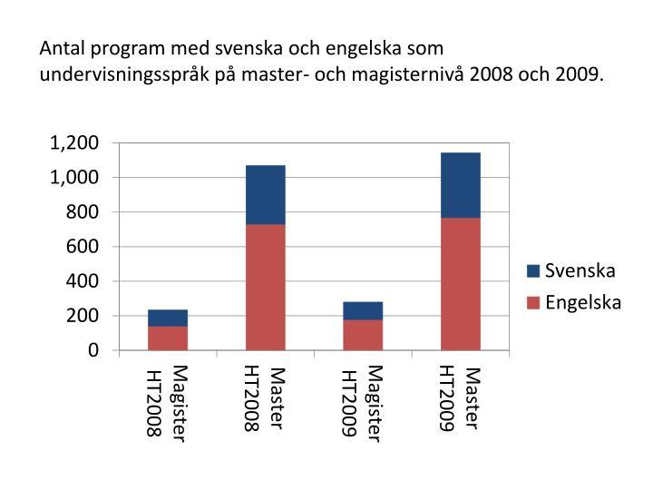 Antal program med svenska och engelska som undervisningsspråk på master- och magisternivå 2008 och 2009.