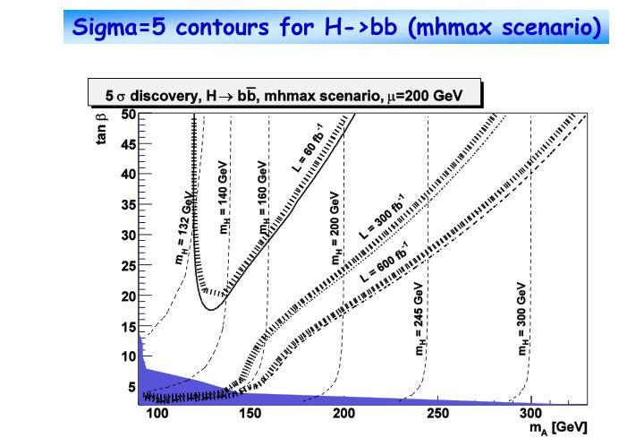 Sigma=5 contours for H->bb (mhmax scenario)