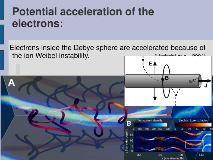 Potential acceleration of the electrons: