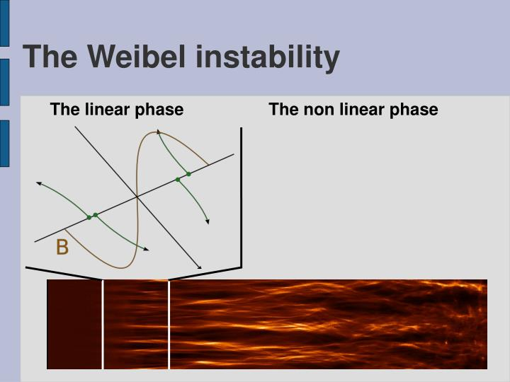 The Weibel instability
