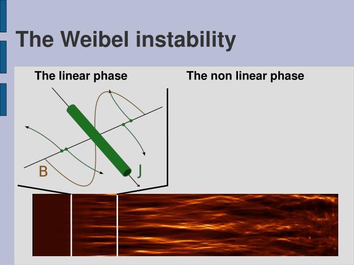 The Weibel instability