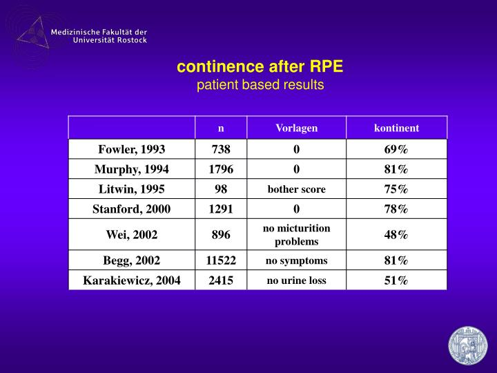 continence after RPE