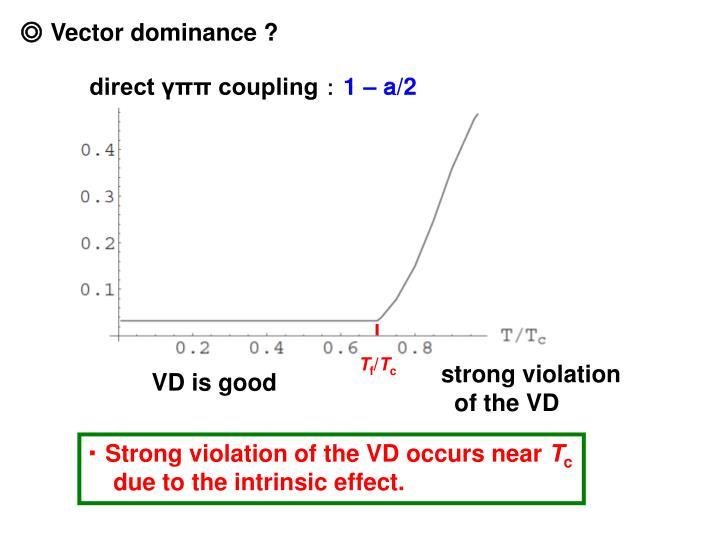 ◎ Vector dominance ?