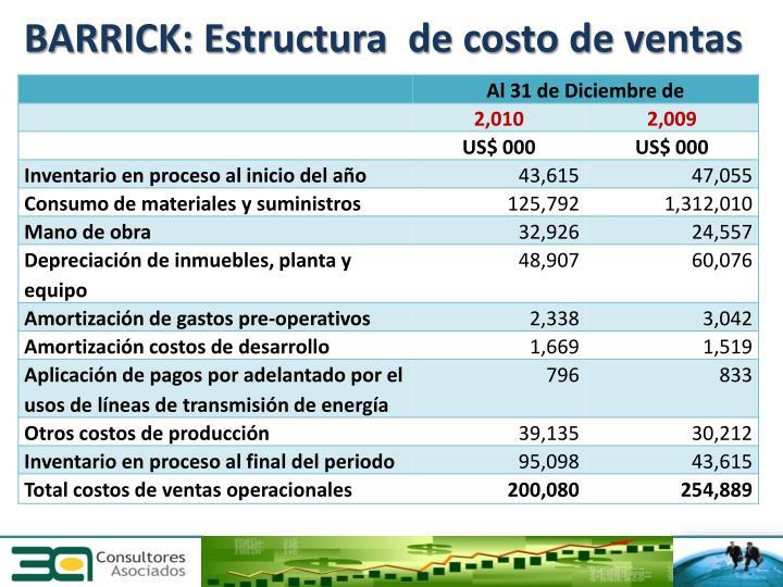 BARRICK: Estructura  de costo de ventas