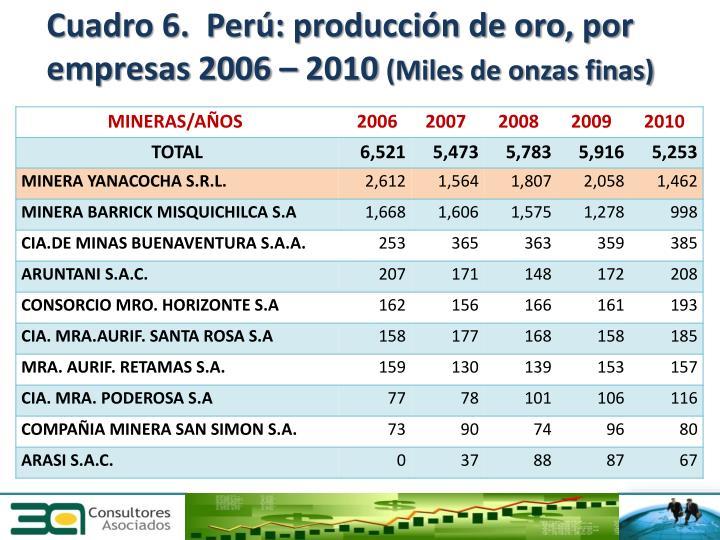 Cuadro 6.  Perú: producción de oro, por empresas 2006 – 2010