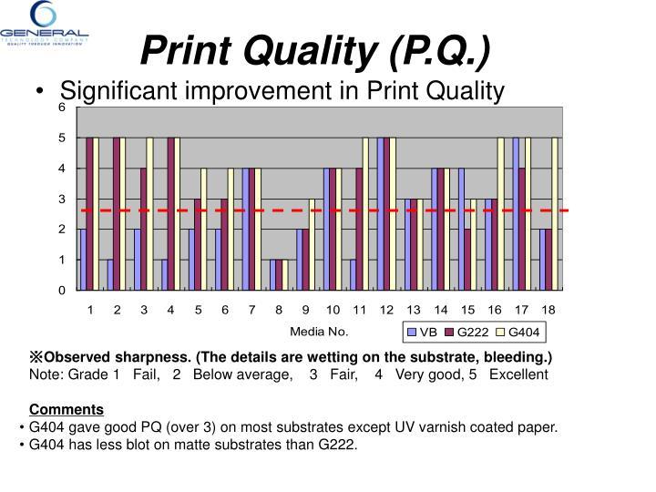 Print Quality (P.Q.)