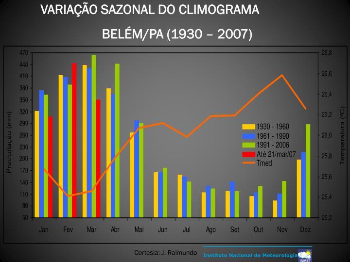 VARIAÇÃO SAZONAL DO CLIMOGRAMA