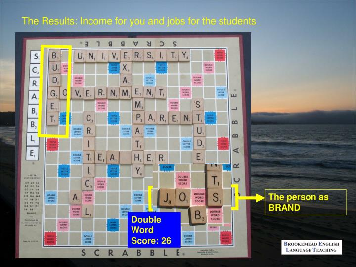 The Results: Income for you and jobs for the students